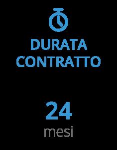 Quasar Plus_Business_Durata